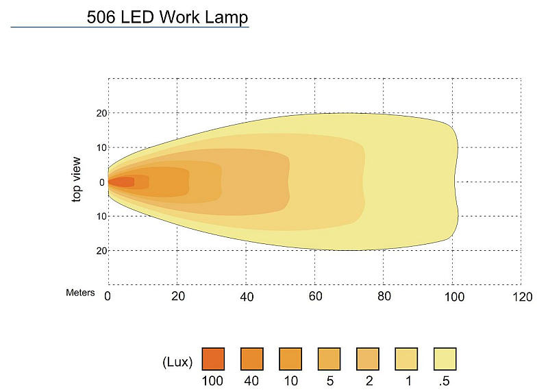 WLC_506_FB-D7_graph_small